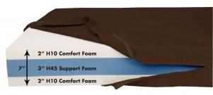 Big Barker Pillow Top Orthopedic Dog Bed - Best Orthopedic Dog Bed 2