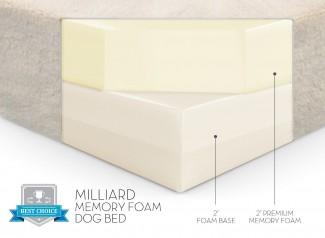 Milliard Premium Orthopedic Memory Foam Dog Bed - Best Orthopedic Dog Bed 2